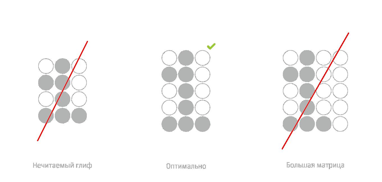 15 точек. Оптимальная матрица